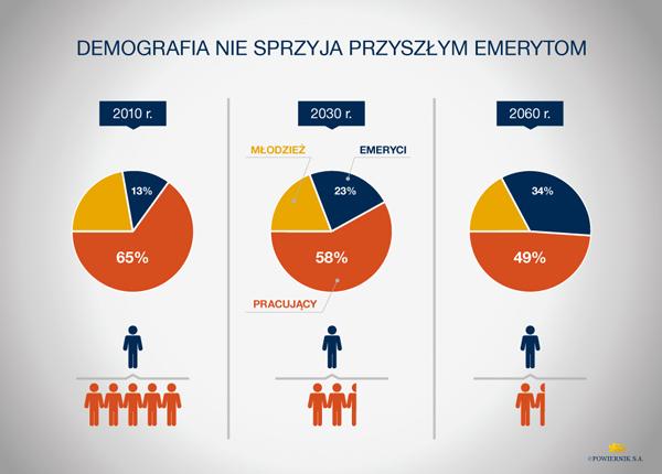 demografia-mid